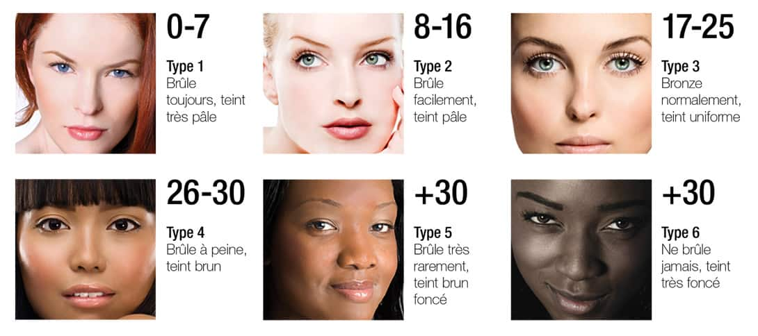 Pigments for permanent makeup 69